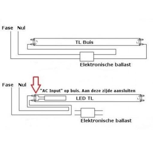 LED TL PRO 25W Blanc chaud 150 cm ULTRA