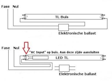 LED TL PRO 25W Warm-wit 150cm ULTRA