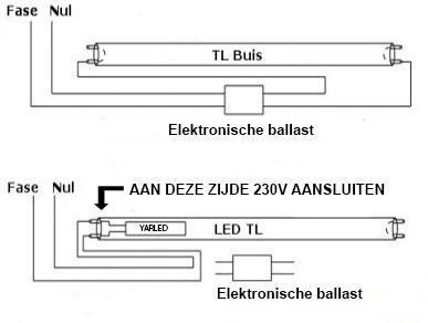 LED fluorescent diagram